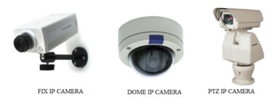 Jenis IP Camera