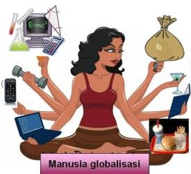 Manusia Global
