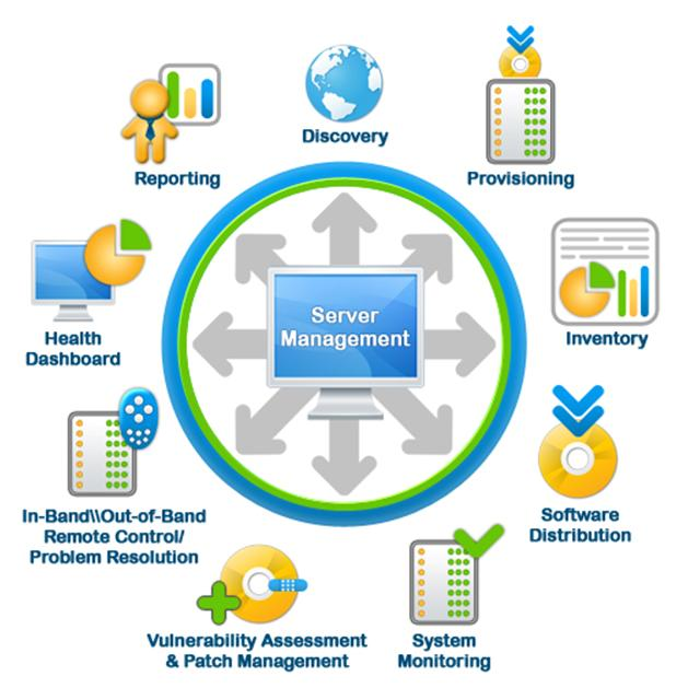 Manajemen Server Server Management Catatan Raden